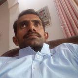 Faqir Hussain W