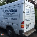the DRAIN BRAIN Inc.