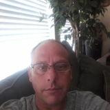 House Sitter in Little Rock
