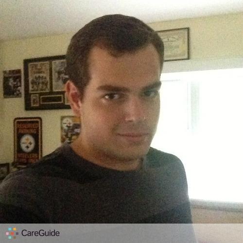 Painter Provider Max Scainetti's Profile Picture