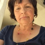 San Diego In Home Caregiver Interested In Work in California
