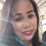 A filipino harworking person..+38 contact please!