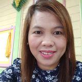 Zenaida R