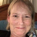 My name is Nancy. I have been a house sitter before and caretaker of a ranch. Silver Sorings Ranch here in Monterey Ca.