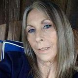 Gail W