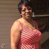 Housekeeper, House Sitter in Hyattsville